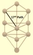 17th Path