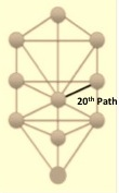 20th Path