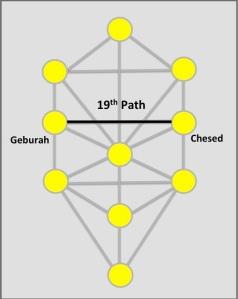 19th Path