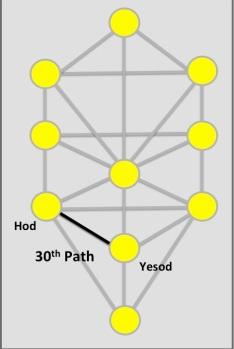 30th path