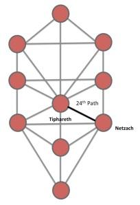 24th Path