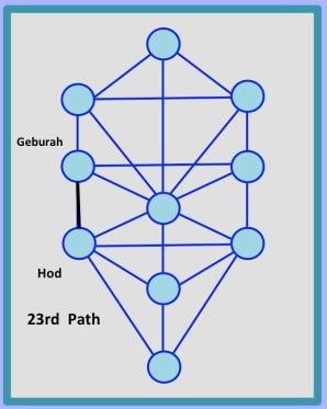 23rd Path